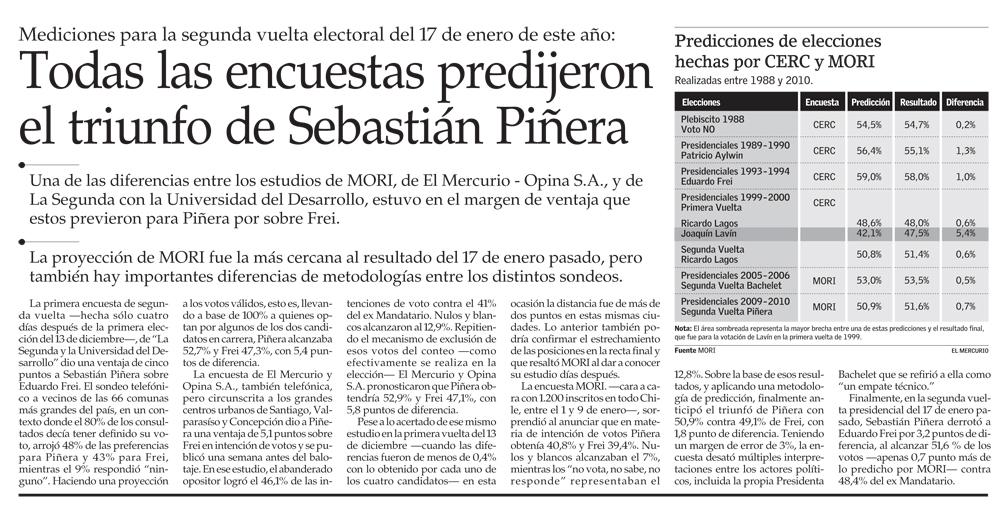 PDF-28-01-2010